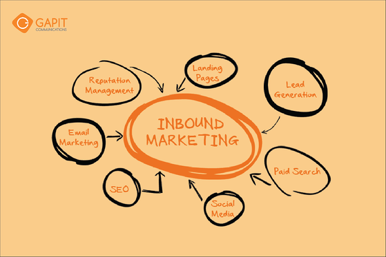 GAPIT-inbound-marketing-1